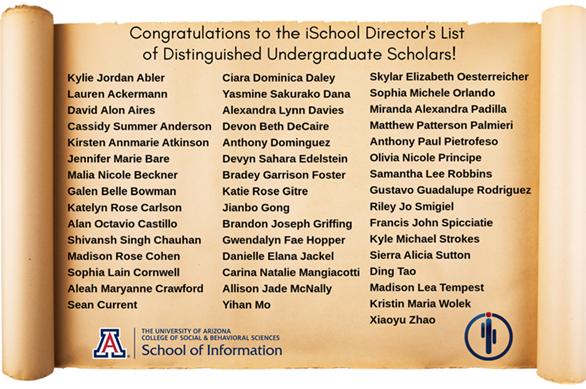 Distinguished Undergraduate Scholars