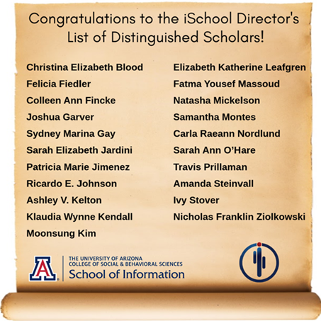 Director's List of Distinguished Scholars